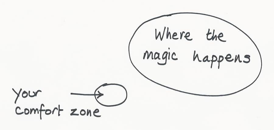 living out of your comfort zone